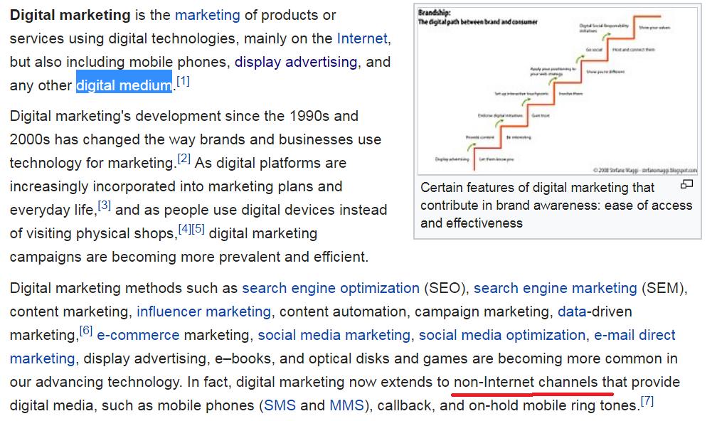 التسويق الرقمى